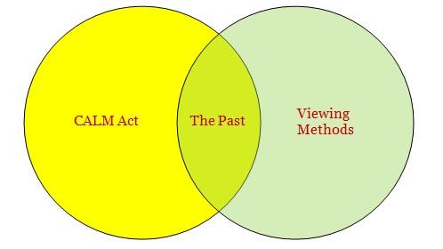 venn CALM Act feb2013 wellman